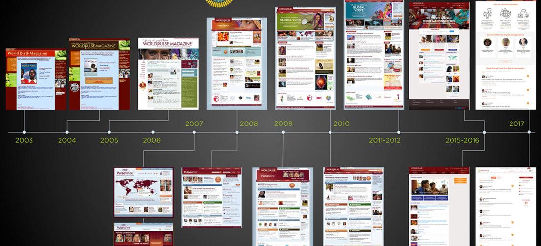 World Pulse website evolution