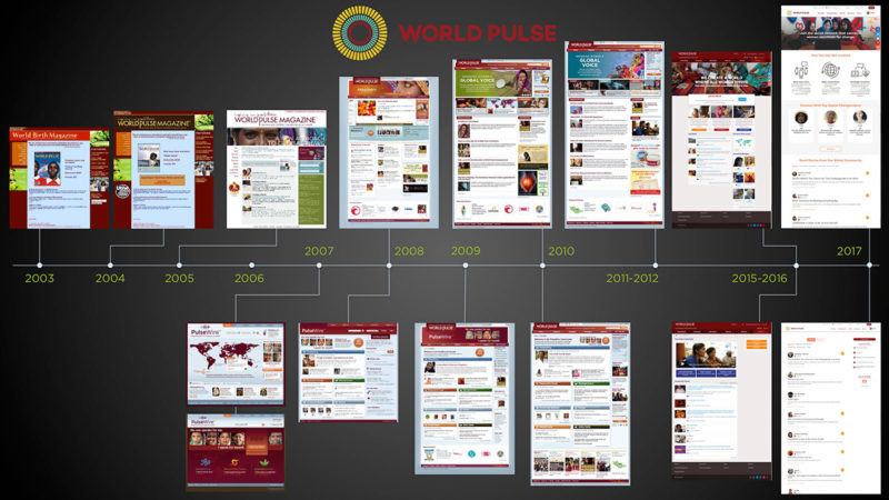 World Pulse website evolution
